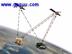 gps 全球定位系统 水下地形测量中的应用