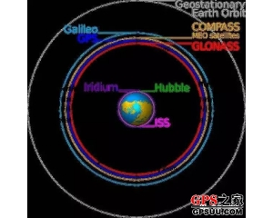 为何北斗需要35颗卫星